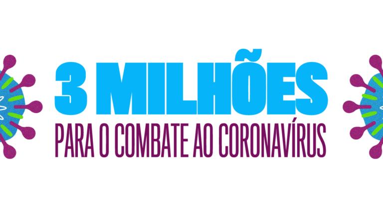Mais de 2 milhões já liberados para combate ao Coronavírus
